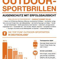 Sport Outdoor Brillen