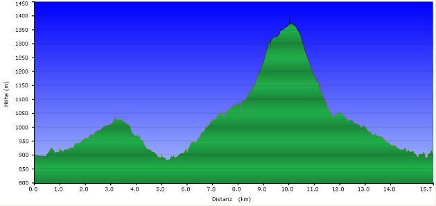Höhenprofil der Tour: Plöckenstein See